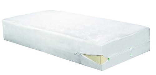 rest simple bed bug u0026 allergen blocking mattress encasement zipnclick each - Mattress Covers For Bed Bugs